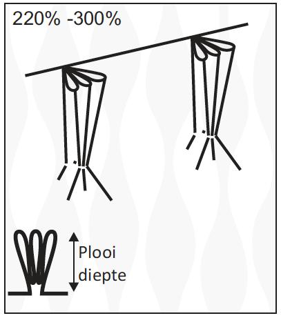 tripplooi
